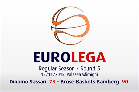 Una nuova disfatta: Eurolega addio