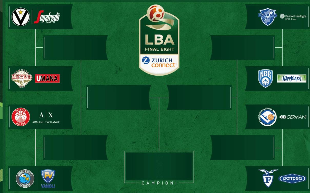 Dinamo contro Brindisi  nella Final eight 2020