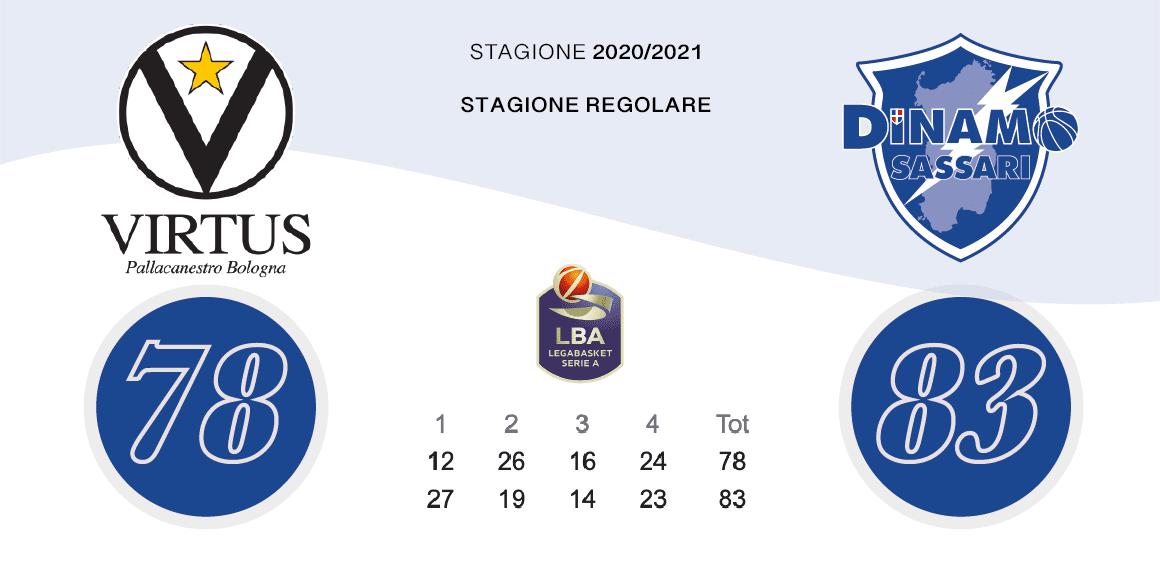 Una grande Dinamo espugna Bologna: battuta la Virtus 78-83!