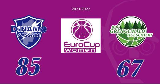 Women, esordio vincente in EuroCup